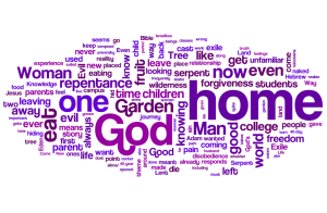 world cloud of sermon text