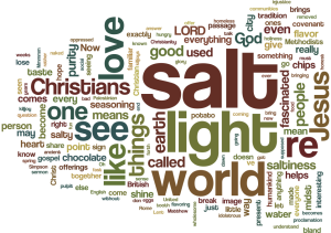 word cloud of sermon text